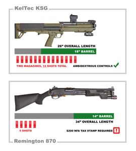 shotgun_comparison_6837web